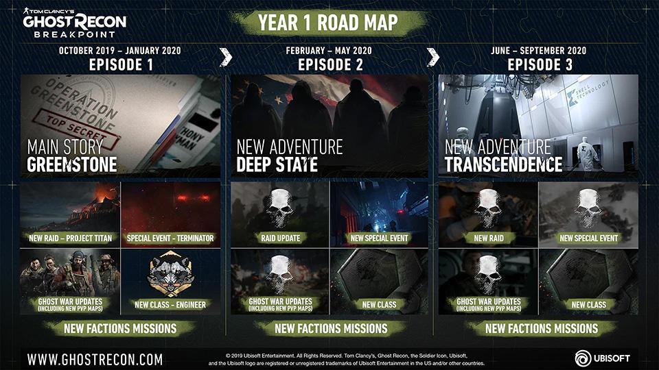 Что появится в Ghost Recon Breakpoint