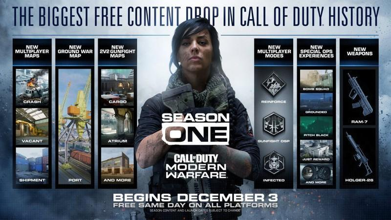 Детали первого сезона Call of Duty: Modern Warfare и баг, вызывающий дождь из игроков