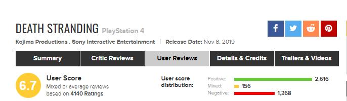 Кодзима больше не гений? Игроки рушат рейтинг Death Stranding
