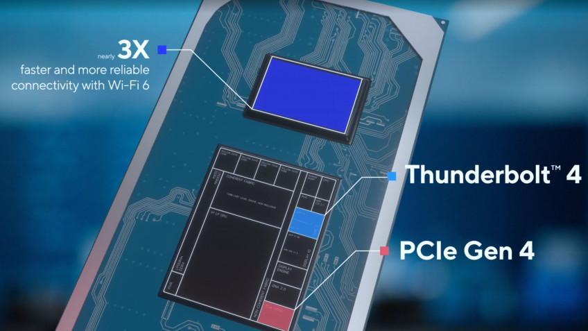 Intel представила на закрытой конференции новый процессор Core 11-th Gen